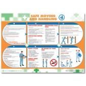 WC Manual Handling Poster 5405022