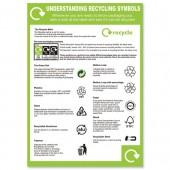 &Understanding Rcycl Symbols Pstr env11