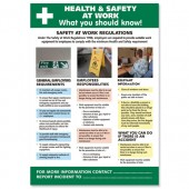 SSuperior Hlth&Safety At WrkLam Poster