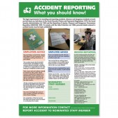 SSuperior Accident Reporting Lam Poster